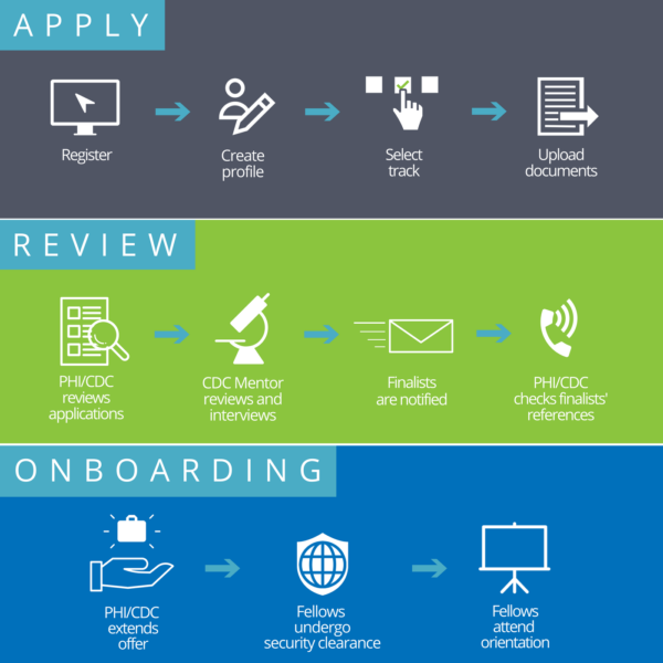 application infographic 2018 (1)